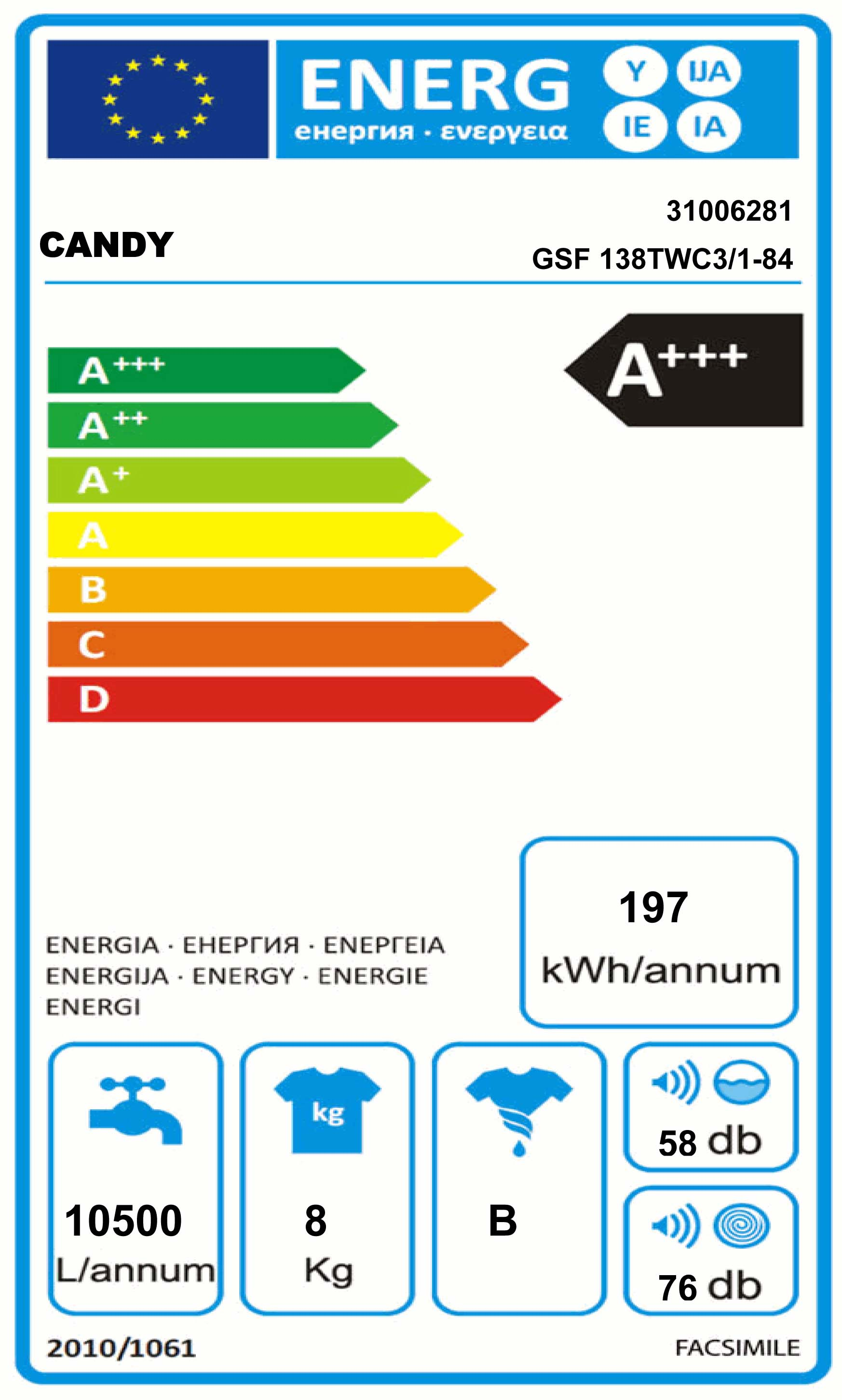 Energeiaki klasi (2)