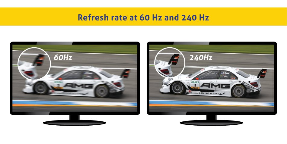 refresh rate (1)