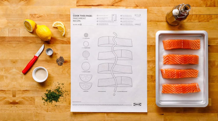 ikea-cooking-recipe-posters-594233302614d__700